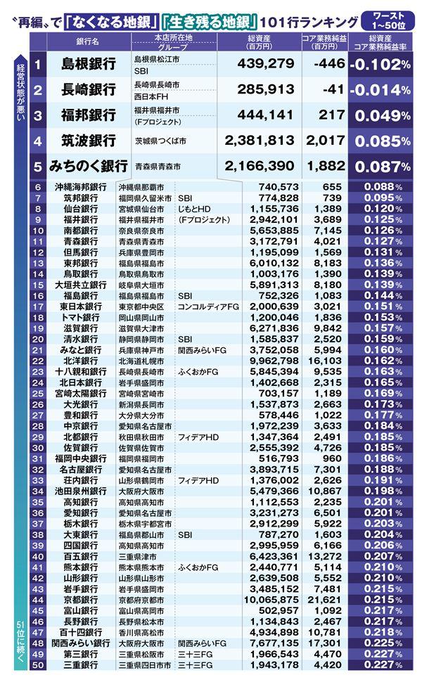 https://img.jisin.jp/uploads/2020/11/chihou_ginkou_list1.jpg